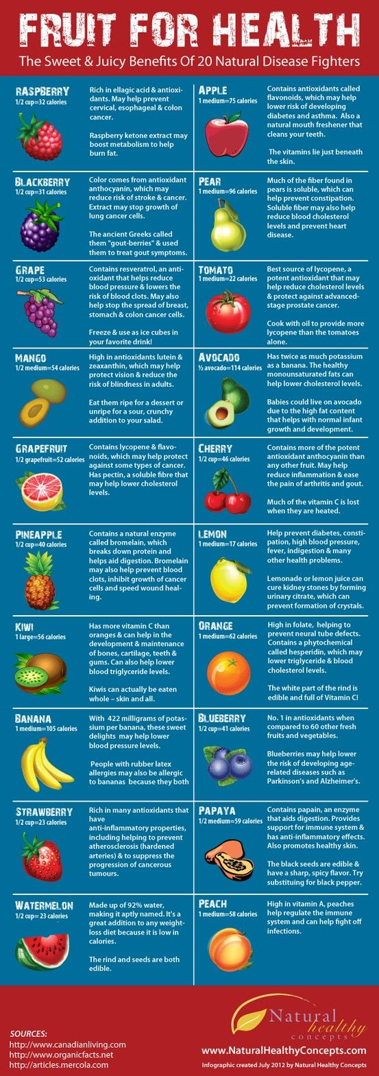 tableaux-fruits